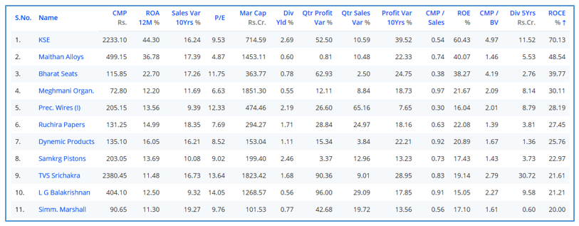best small cap stocks india, 2018